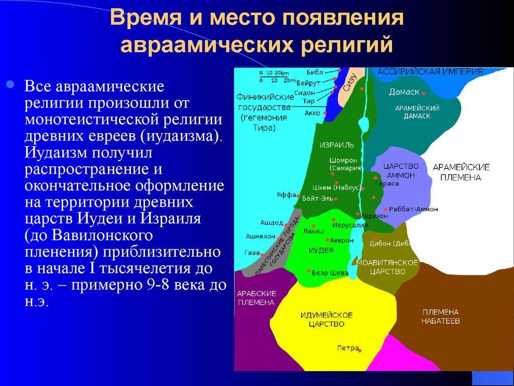 авраамические и дхармические религии