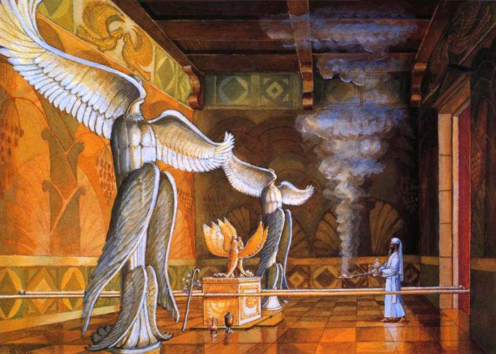 что означает каждение в храме