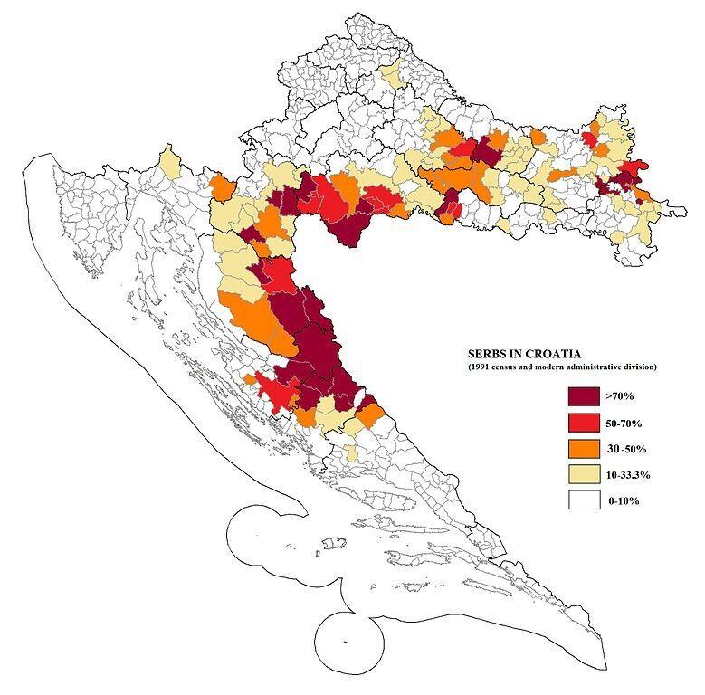 население хорватии
