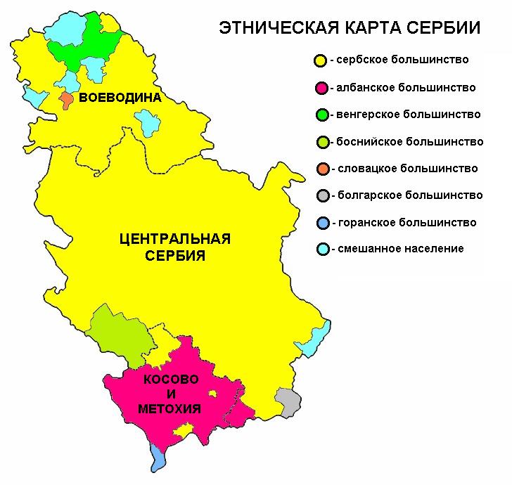 Население Сербии - это... Что такое Население Сербии?