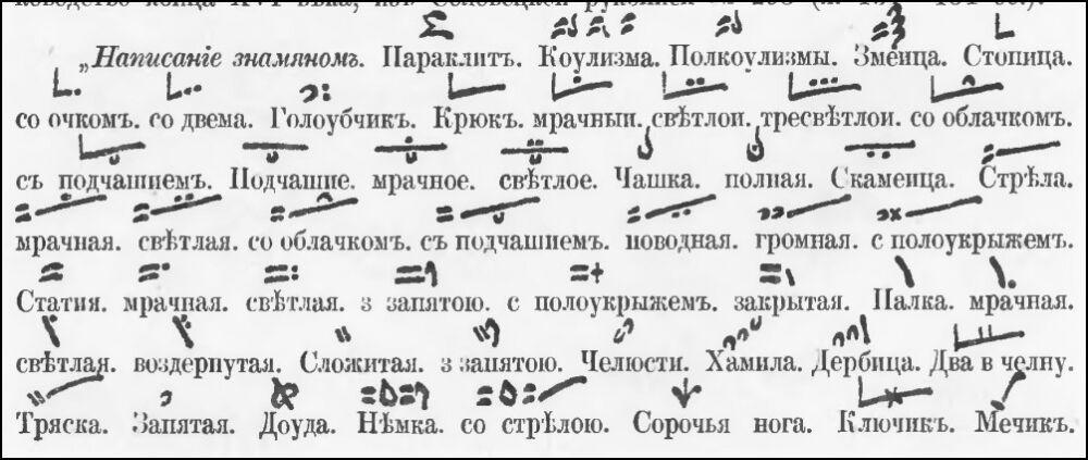 Исторический экскурс: Православные основы богослужебного пения ...