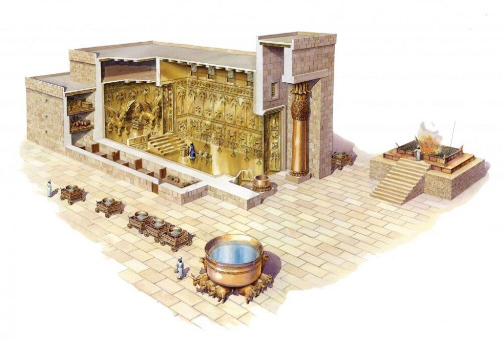 Храм Соломона в Иерусалиме - Лилия-Тревел.РУ