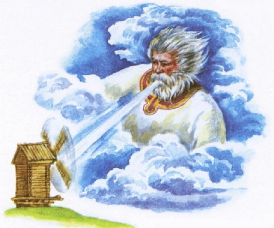 Стрибог | Древнерусский словарик - славянская мифология