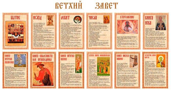Книги Ветхого Завета