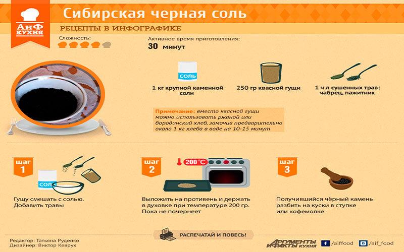 Сибирская черная соль