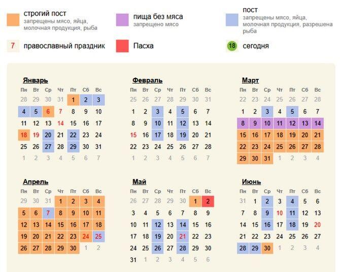 Календарь поста
