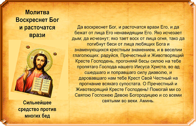 Молитва Воскреснет Бог и расточатся врази