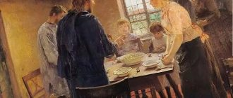 Молитвы перед едой и после еды